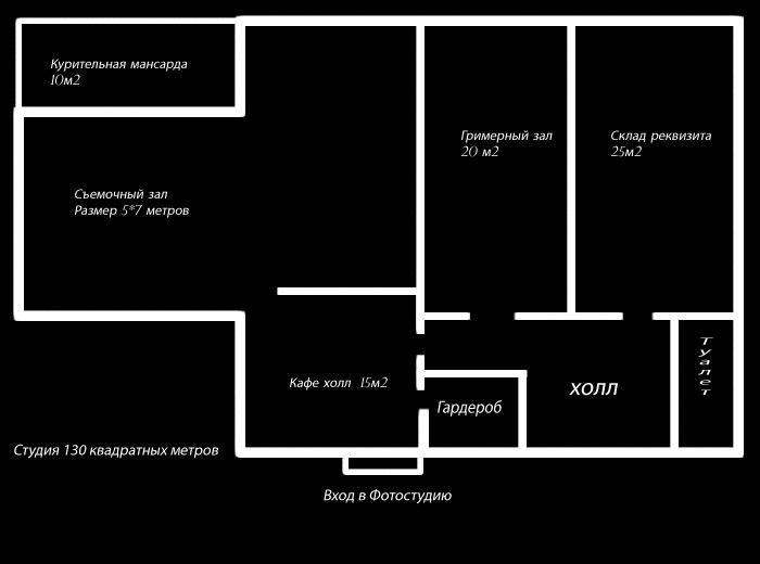 plan-fotostudyy-1